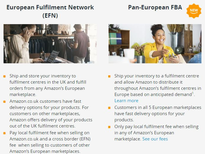 Amazon PanEU compared with EFN