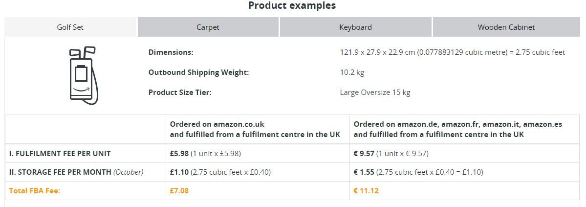 Example of EFN fees on an oversize product