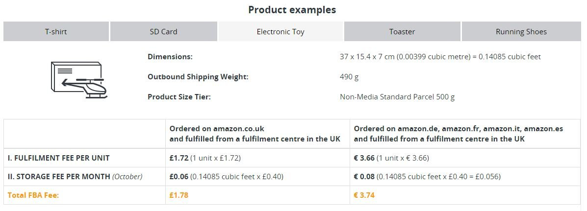 Example of EFN fees on a standard size product