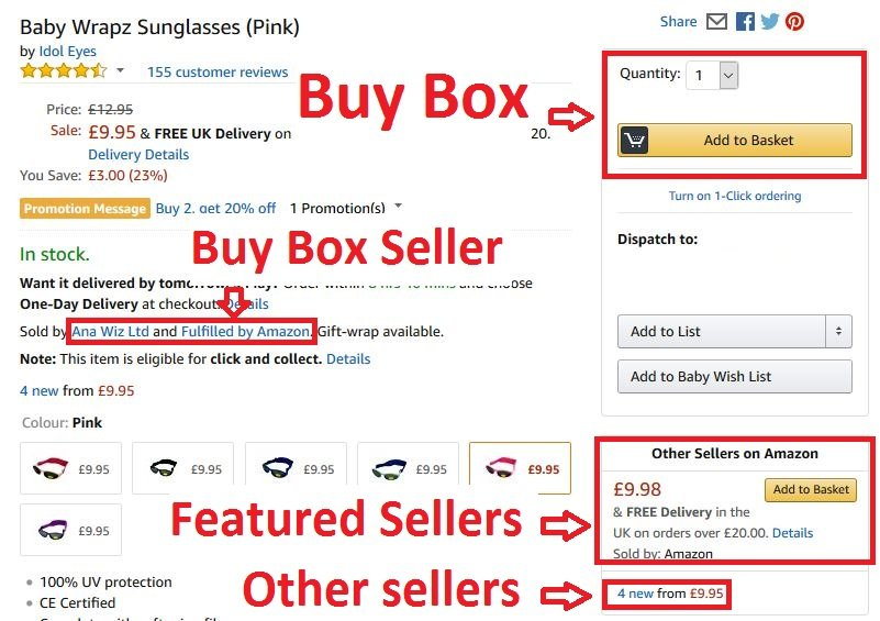 Amazon Buy Box and Featured Sellers Example