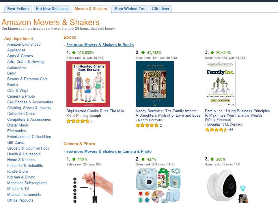 Amazon Movers & Shakers