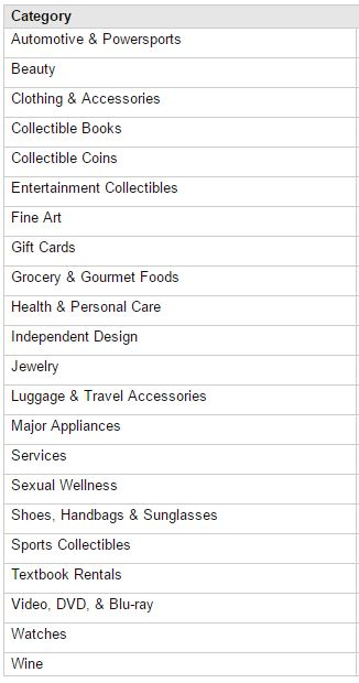 Restricted categories for Amazon USA