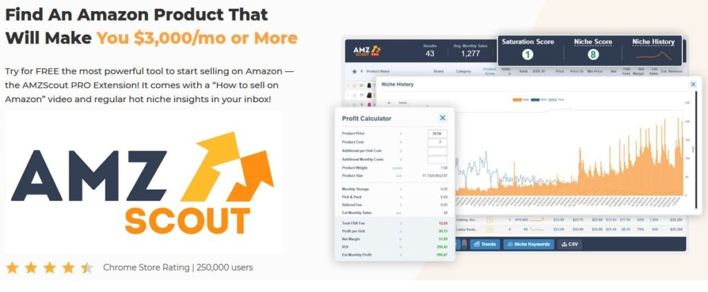 AMZScout Product Research Tool
