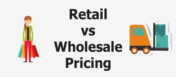 Retail vs Wholesale Pricing Compared
