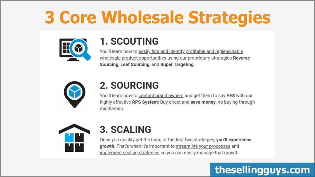 3 Core Amazon Wholesaling Strategies