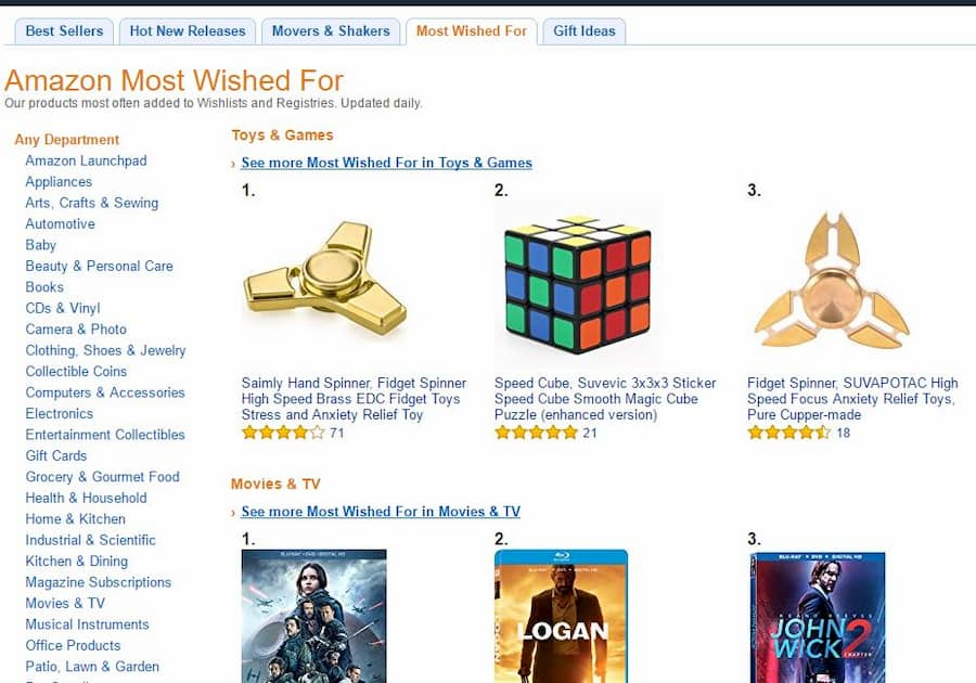 Amazon Most Wished For Category
