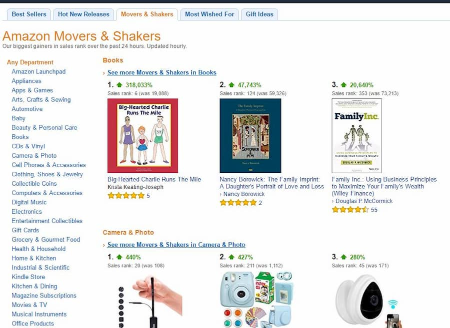 Amazon Movers & Shakers Category