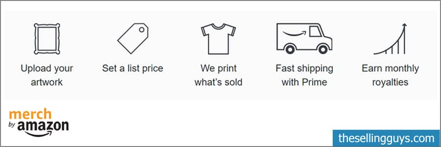 How Merch by Amazon works - The Selling Guys