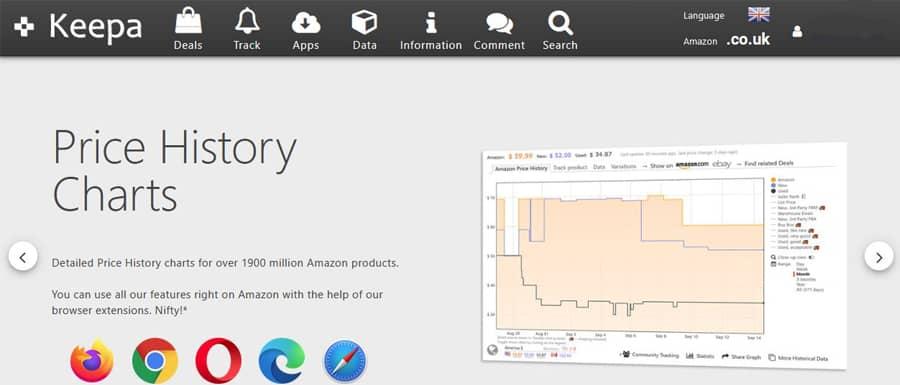 Keepa Amazon Price Tracker History